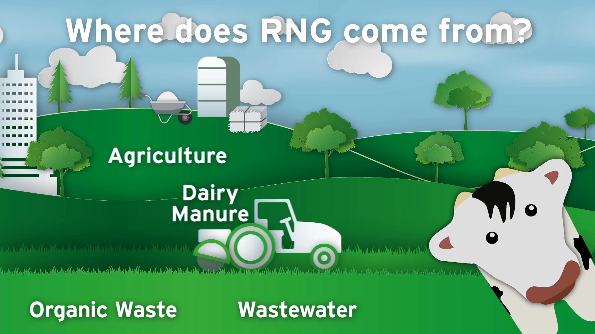 SoCalGas Renewable Natural Gas Thumbnail